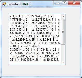 Pencitraan Garis Menggunakan Algoritma DDA pada Visual C#
